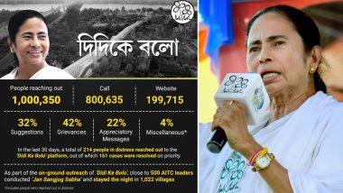 Success Of Didike Bolo: 'দিদিকে বলো'তে ফোন করতেই চাকরি পেলেন শিলিগুড়ির শুভঙ্কর সরকার!