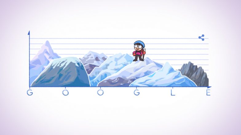 Google Doodle: প্রথম মহিলা এভারেস্ট জয়ী জুনকো তাবেই-কে নিয়ে আজ গুগল ডুডল স্পেশাল